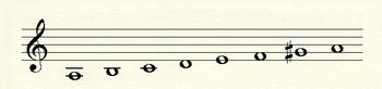 harmonic-minor-scale.jpg